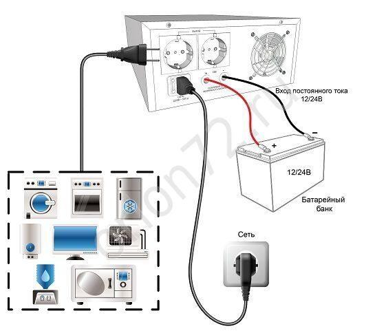 ИБП ECO 312E схема подключения